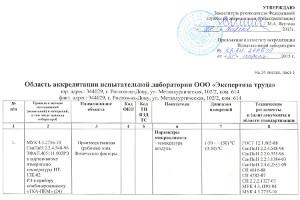 Область аккредитации испытательной лаборатории Экспертиза Труда